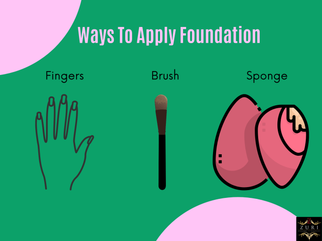 How To Choose A Foundation 03