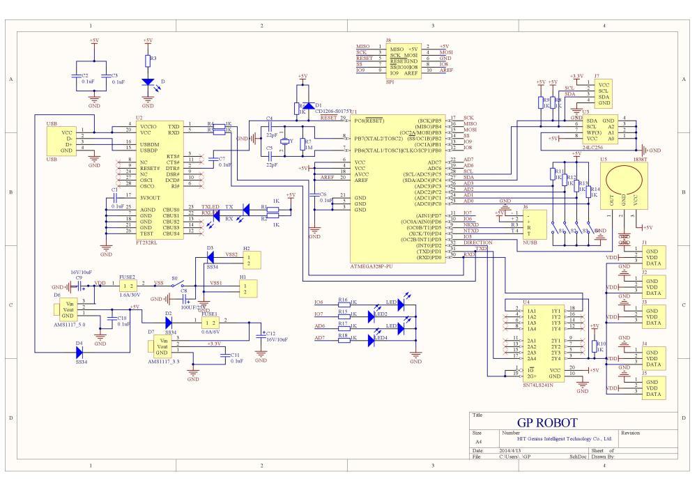 medium resolution of gp schematic