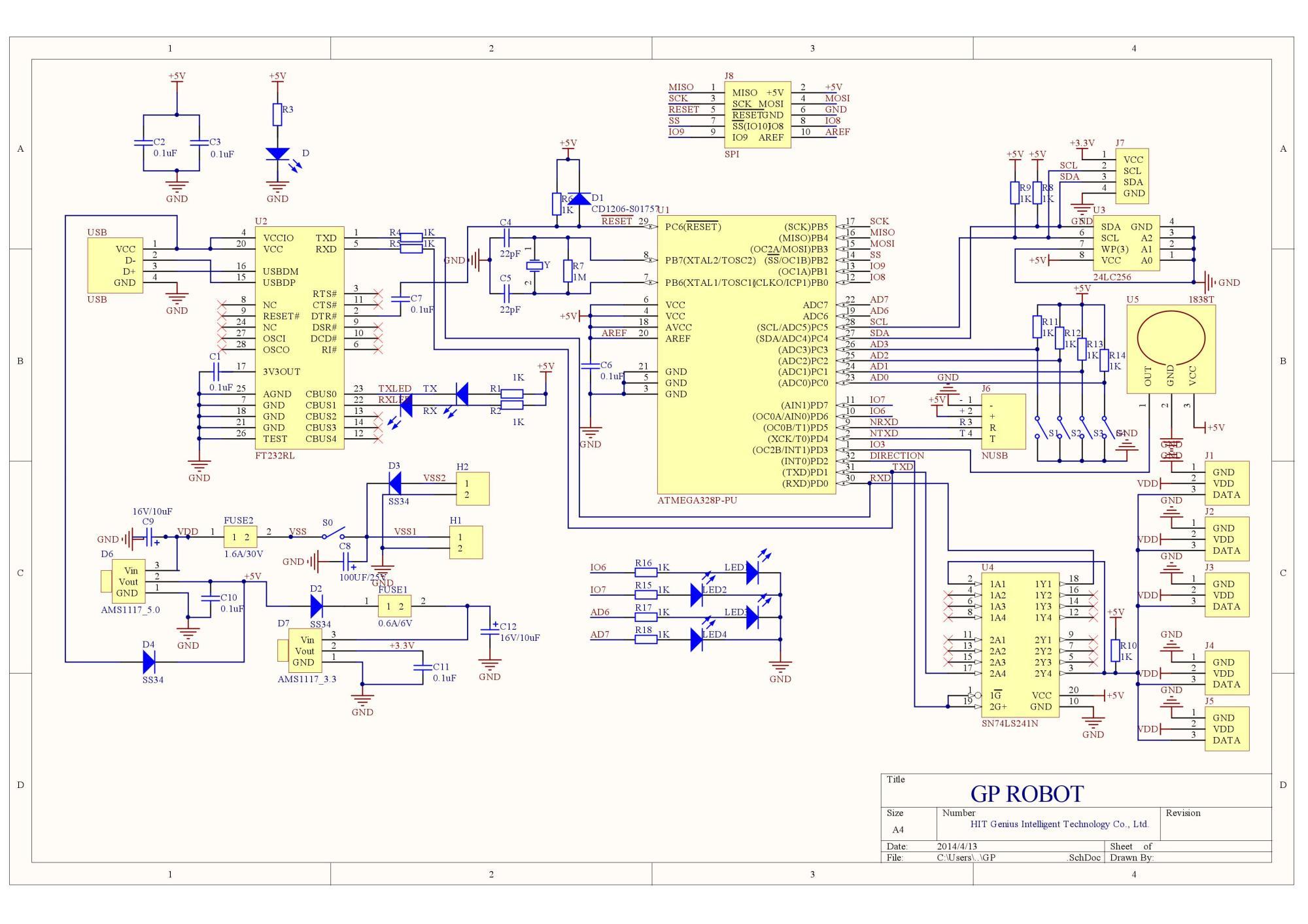 hight resolution of gp schematic