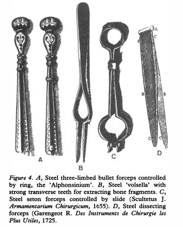 strumenti armi da fuoco