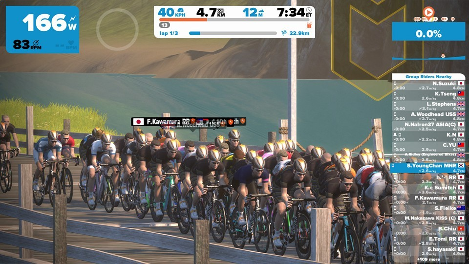 Zwift Group Ride Participation: a Look at the Numbers