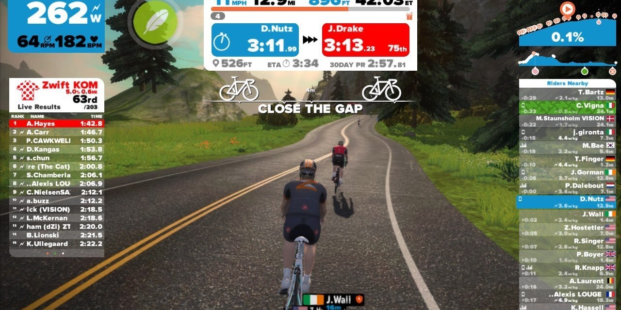 Your guide to power ups in Zwift