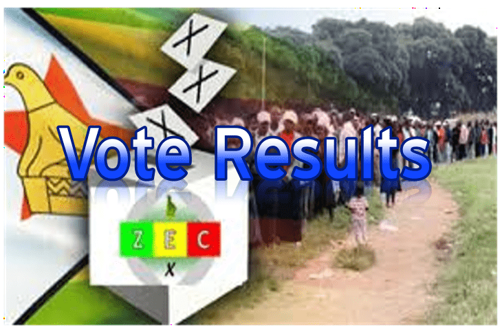 Updated: Final Zimbabwe Presidential, Parliamentary Election Results 2018