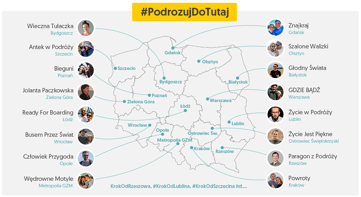 podróżuj do tutaj #podrozujdotutak lubelskie lublin lubelszczyzna akcja blogerów podróżniczych