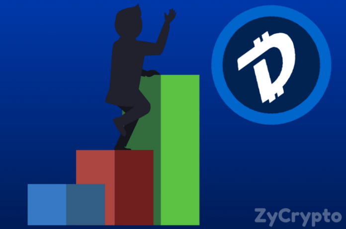 DigiByte (DGB) Technical Analysis #003 - DGB Finds Resistance at Expected Level; Will the Next Push Take us Above $0.03?