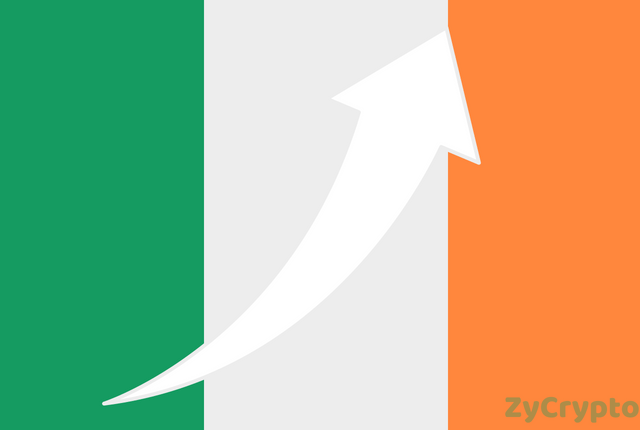 Report: The Number Of Crypto Users In Ireland Has Grown 300% Over 4 Years