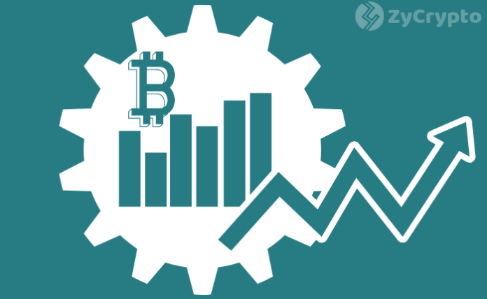 Bitcoin (BTC) Price Watch | October 30
