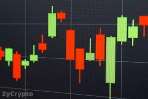 Ethereum (ETH) Price Analysis   November 6