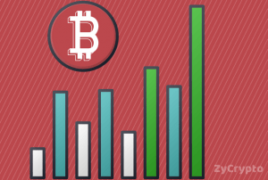 Bitcoin is worth nothing and Backed by Nothing. Really?