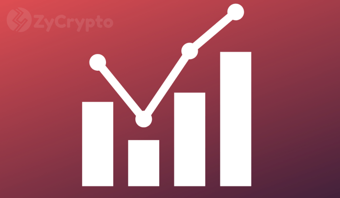 Crypto Analysis And Forecast Of 9thMay: XRP, XLM, and Cardano