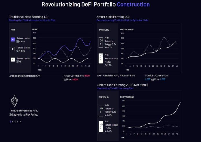 Formation FI Completes $3.3 Million In Strategic Sale Round to Revolutionize DeFi Portfolio Construction