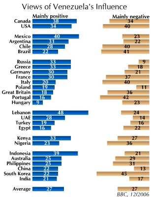 BBC_ViewsCountries_Mar07_graph12.jpg
