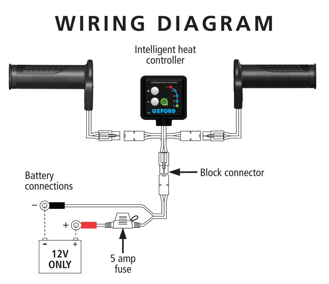 ktm duke 125 wiring diagram honda recon carb fuse box library